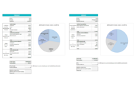 Fichier Excel de calcul de prix de revient pour mac