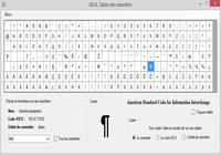 ASCII Table des caractères pour mac